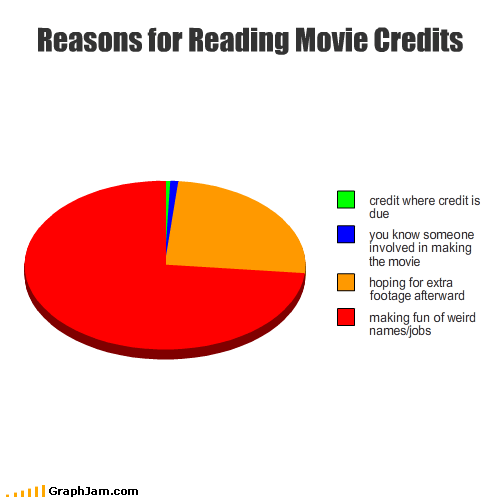 credits,footage,funny,jobs,movies,names,reading,weird