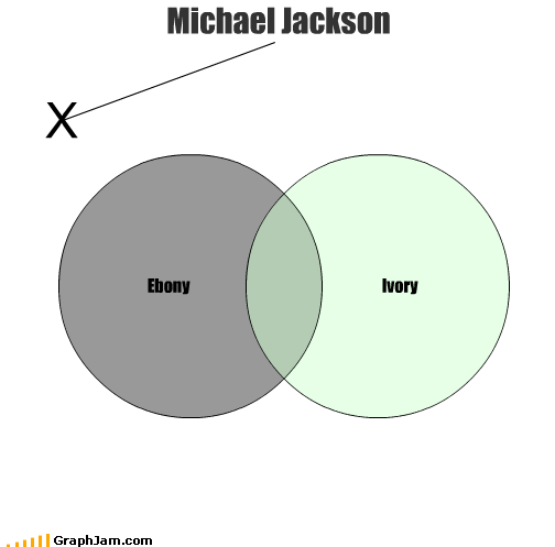 ambiguous black color ebony and ivory michael jackson white - 2162134272