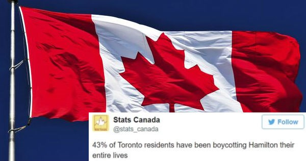 Pic of Canadian Flag with tweet about how 43% of Toronto residents have been boycotting Hamilton their entire lives - cover graphic for list of Tweets that perfectly reflect the stereotypes of being Canadian.