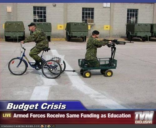 Economics education finances guns military soldiers - 2229549824