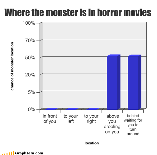 behind horror left monster movies right scary waiting - 2231475456