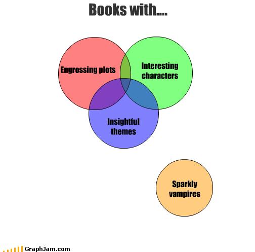 books characters twilight vampires - 2280767232