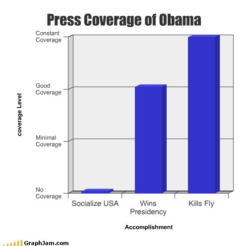 barack obama coverage democrats flies kill Media president press socialism usa