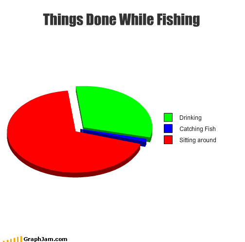 catching drinking fish fishing sitting - 2370772736