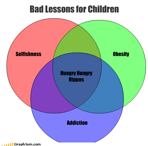 addiction,board games,children,hungry hungry hippos,obesity,selfish