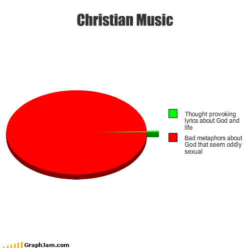 christianity,god,life,lyrics,metaphors,Music,sexual