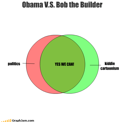 politics kiddie cartoonism Obama V.S. Bob the Builder YES WE CAN!