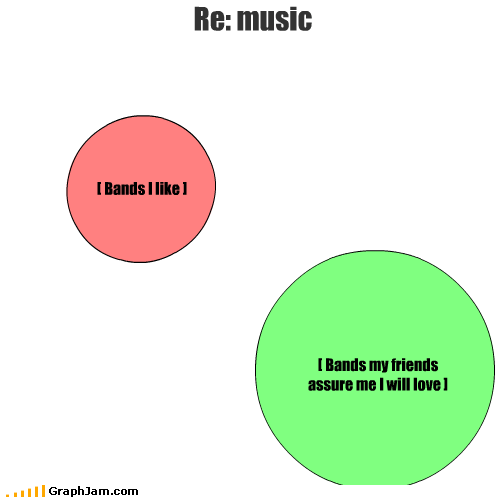 band friend like love Music venn diagram - 2432078592