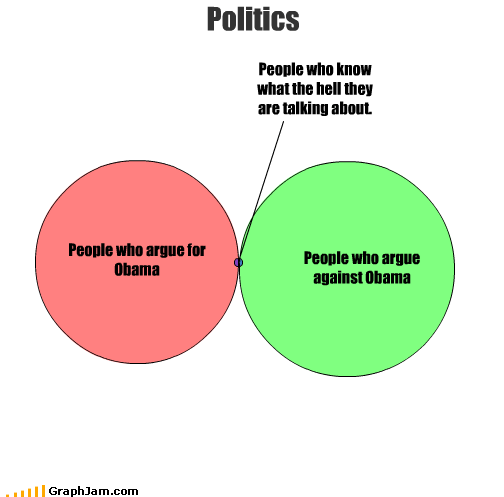 agree,argue,barack obama,disagree,politics,talk,venn diagram