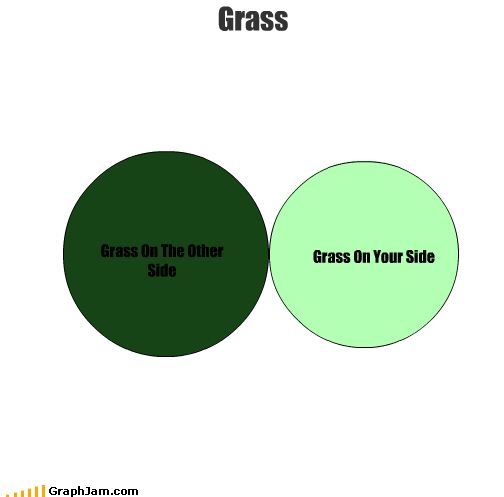 grass green other side venn diagram - 2535671552