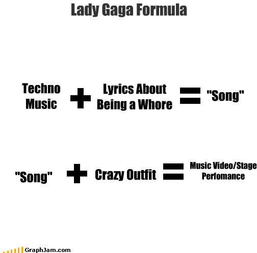 "Lady Gaga Formula Techno Music Lyrics About Being a Whore ""Song"" ""Song"" Crazy Outfit Music Video/Stage Perfomance"