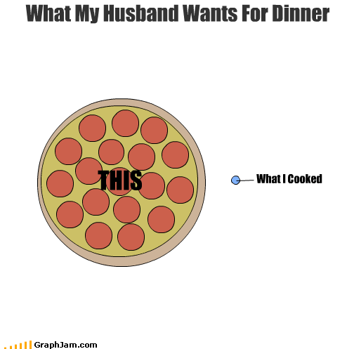 dinner food husband pizza want - 2548091136