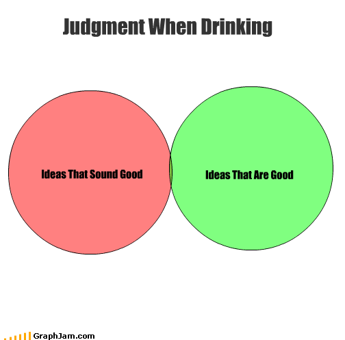 alcohol bad idea drinking good good idea judgment sound venn diagram - 2608842752