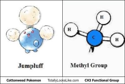 Chemistry cottonweed Hall of Fame molecule Pokémon science