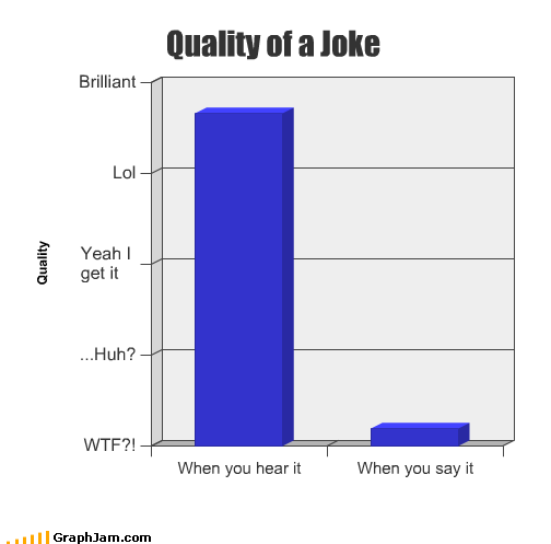 Bar Graph brilliant hear joke lol quality say wtf