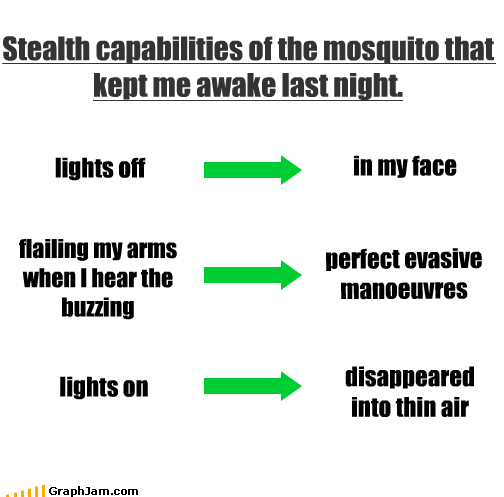 arms awake buzzing disappeared evasive face lights mosquito off perfect stealth