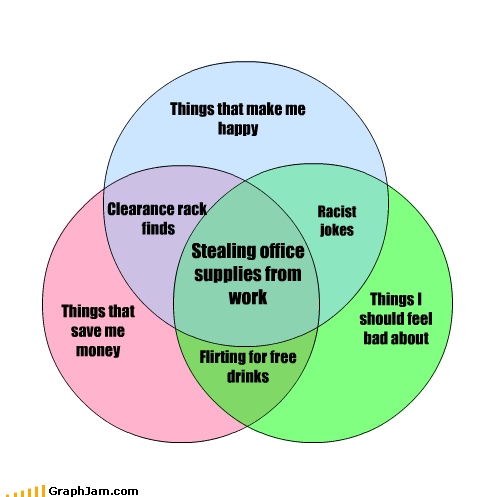 bad,clearance,drinks,feel,find,flirting,free,happy,jokes,money,Office,racist,save,stealing,supplies,venn diagram,work