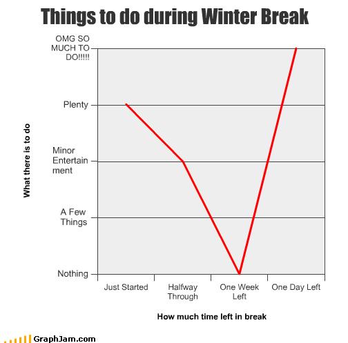 break day entertainment Line Graph nothing week winter - 3039047936