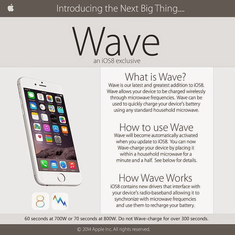 wave iphone wave iphone 6 4chan iOS 8 apple - 316165