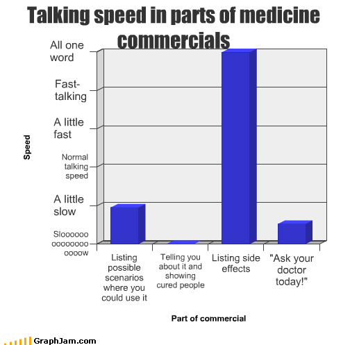 ask commercials doctor fast medicine normal side effects slow speed talking - 3211100672