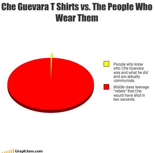 Che Guevara clothing communism Hall of Fame middle class Pie Chart rebels shoot t shirts