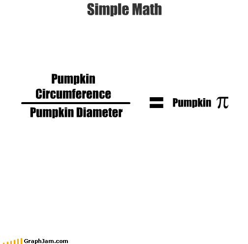 Simple Math Pumpkin Circumference Pumpkin Diameter Pumpkin