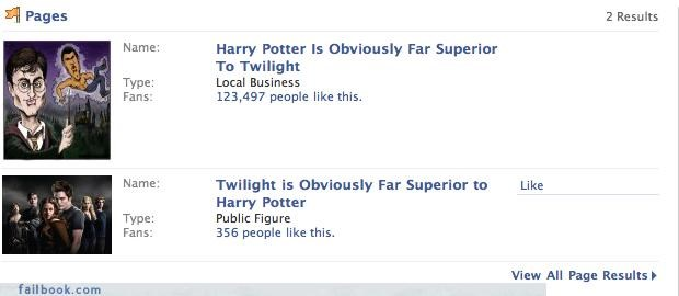 fan pages,Harry Potter,owned,twilight