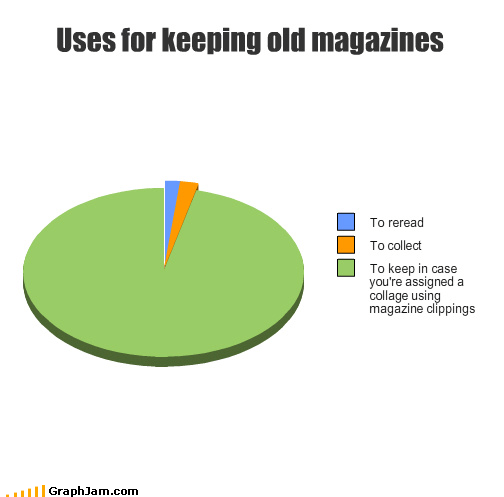 collage collect magazines old Pie Chart read school - 3456187136