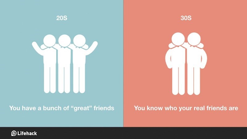 illustrations proving that life in your 20's is better than 30's