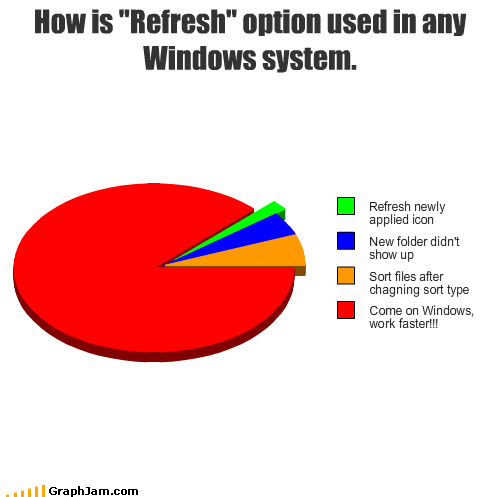 "How is ""Refresh"" option used in any Windows system."