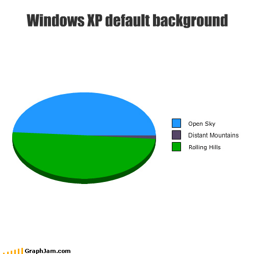 Windows XP default background