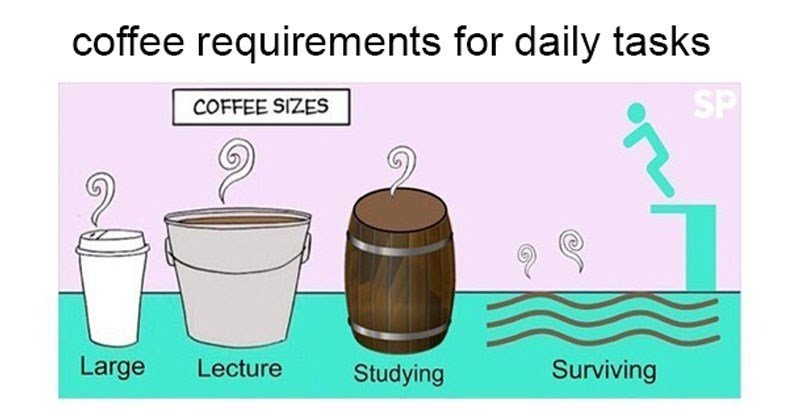 Funny memes about college, studying, coffee, university, exams, papers, cover is a chart of how much coffee you need to get through various tasks.