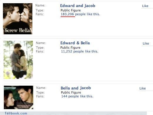 fans of Fictional Facebook Fun groups numbers twilight