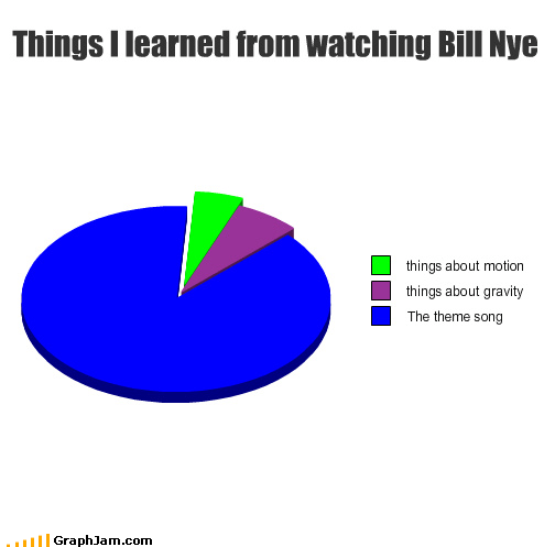 bill nye,Gravity,motion,Pie Chart,science,song,Theme Song,TV