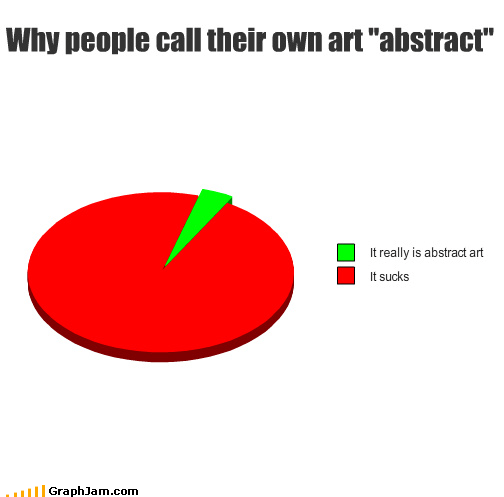 abstract abstract art art Pie Chart sucks - 3543307520