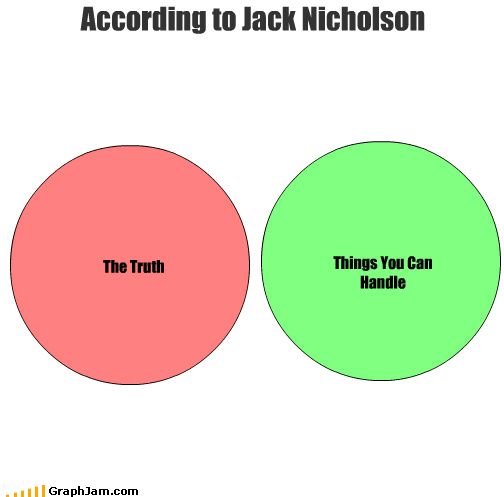 a few good men handle jack nicholson movies quotes truth venn diagram - 3546235904