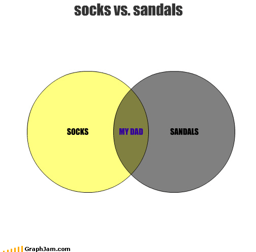 dad,embarassed,fashion,parents,sandals,socks,venn diagram