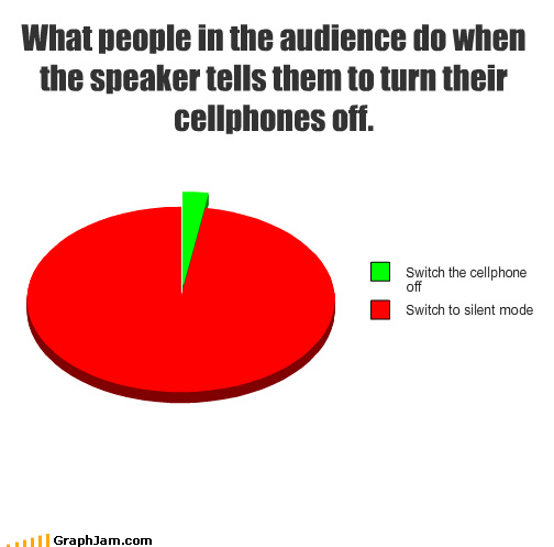 audience,cell phones,off,Pie Chart,silent,speaker,vibrate