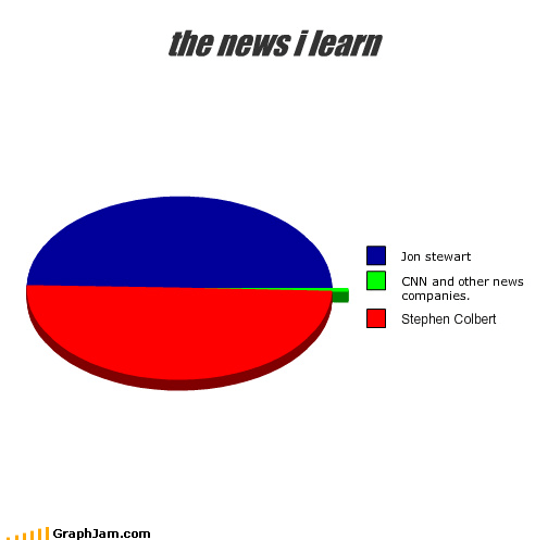 cnn jon stewart Media news stephen colbert television