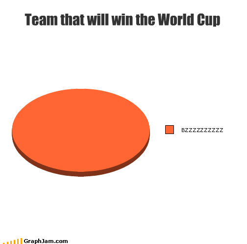 predictions soccer sports teams vuvuzela world cup