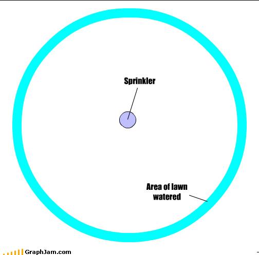 outside sprinklers - 3696962560