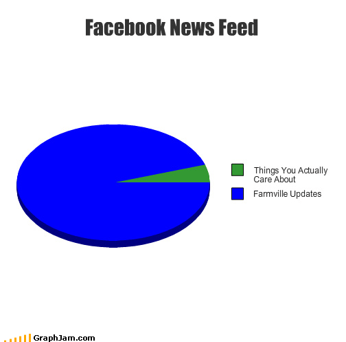 facebook Farmville feeds news newsfeeds updates