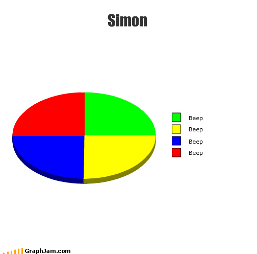 beep colors games simon