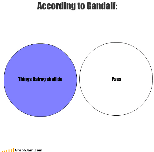 gandalf Lord of the Rings movies