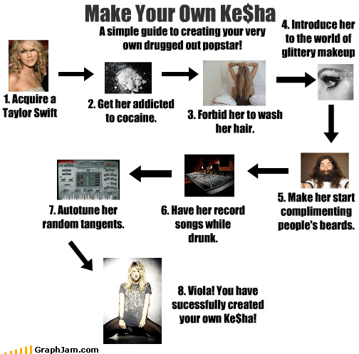 celeb,infographic,Music,take a shower