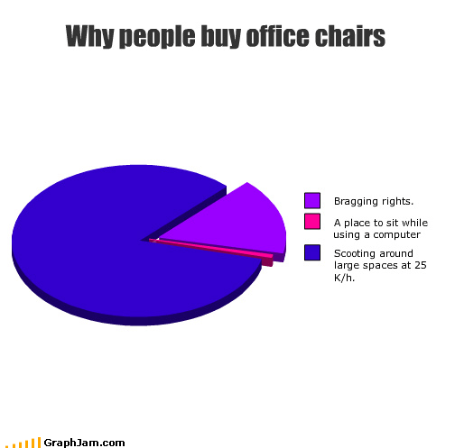 chair fun Office Pie Chart work day