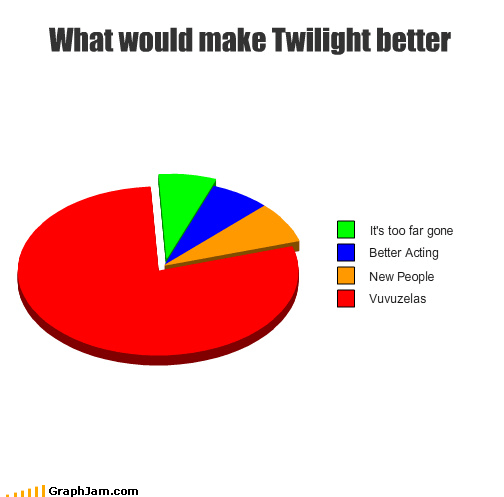 What would make Twilight better