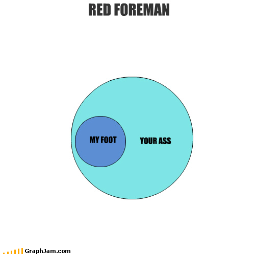 MY FOOT YOUR ASS RED FOREMAN