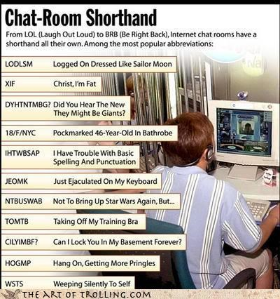 chatspeak internet culture TLA - 3758599936