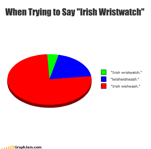 dammit irish Pie Chart Tongue Twister you say it
